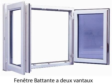 Fenêtre à deux vantaux
