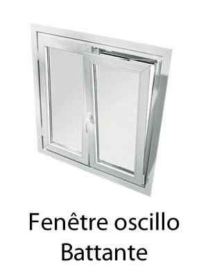 Fen tre oscillo battante for Porte fenetre oscillo coulissante