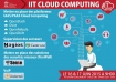 IIT Cloud Computing
